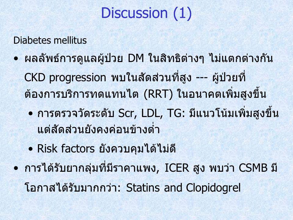 Discussion (1) ผลลัพธ์การดูแลผู้ป่วย DM ในสิทธิต่างๆ ไม่แตกต่างกัน