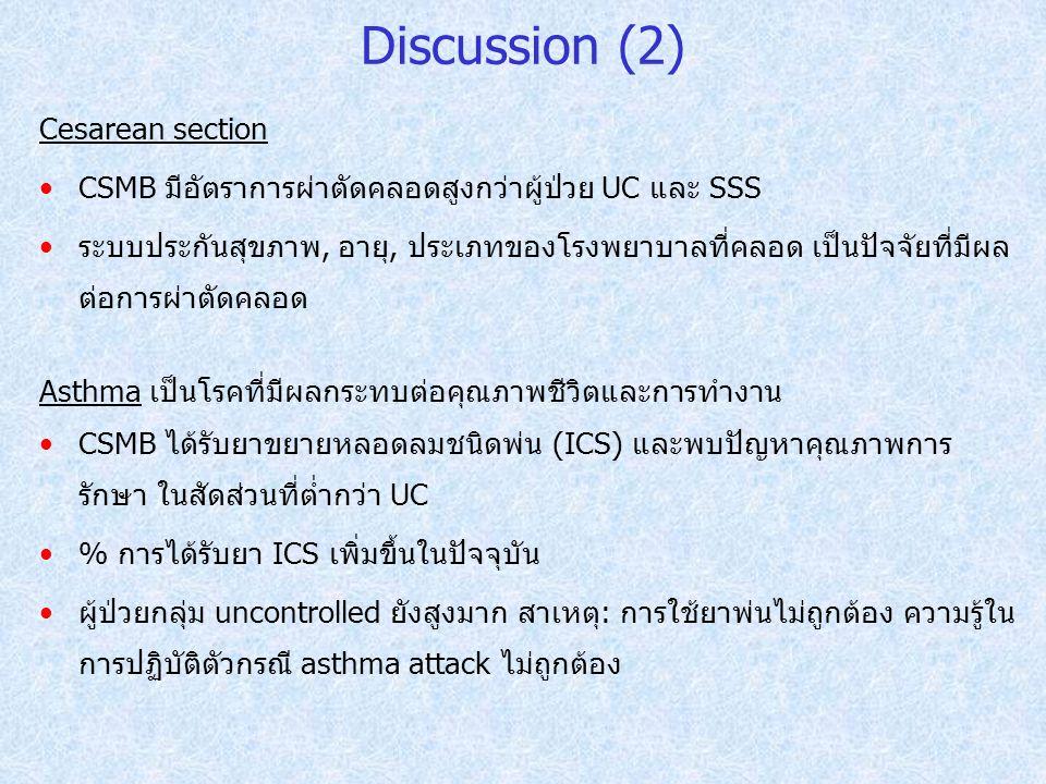 Discussion (2) Cesarean section