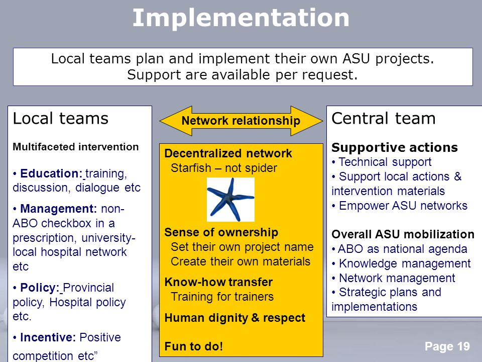 Implementation Local teams Central team