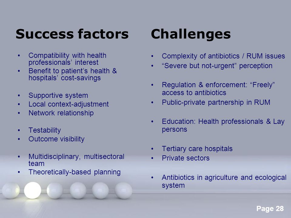 Success factors Challenges