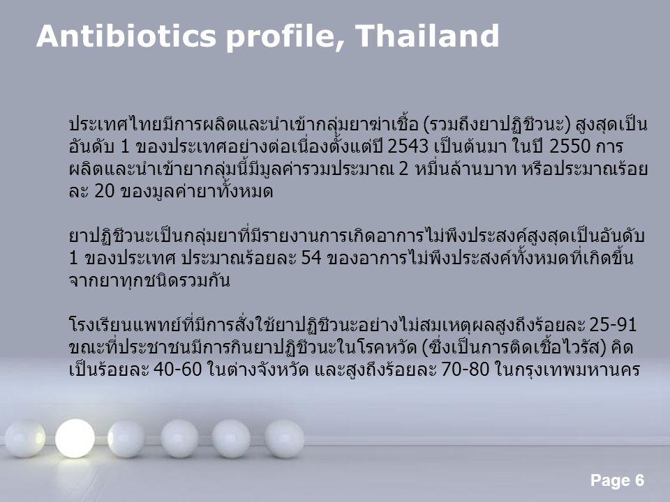 Antibiotics profile, Thailand
