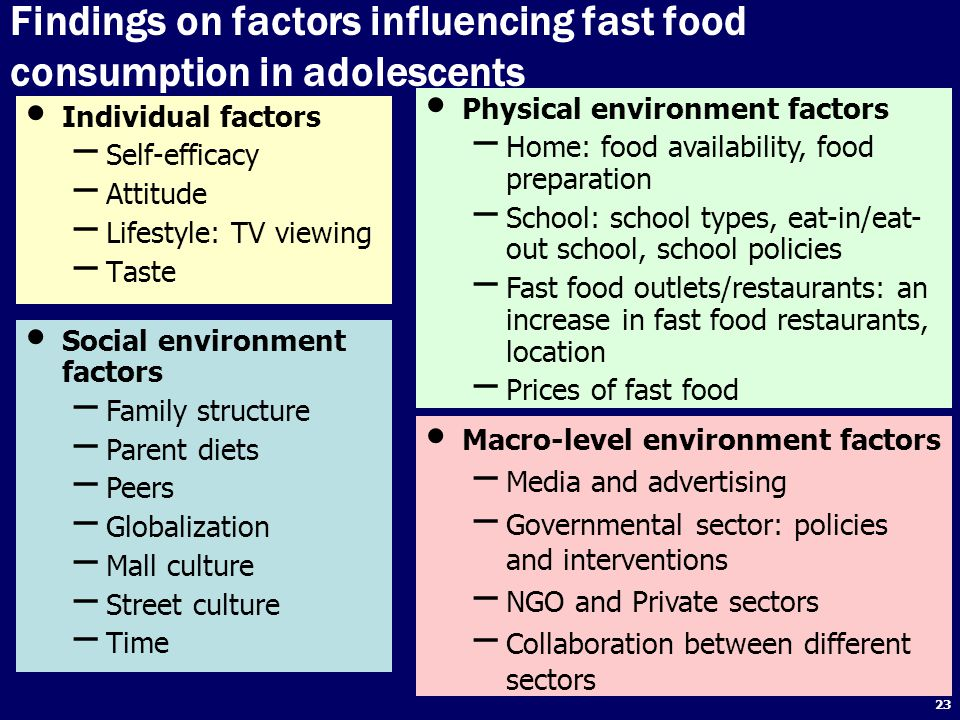 Findings on factors influencing fast food consumption in adolescents