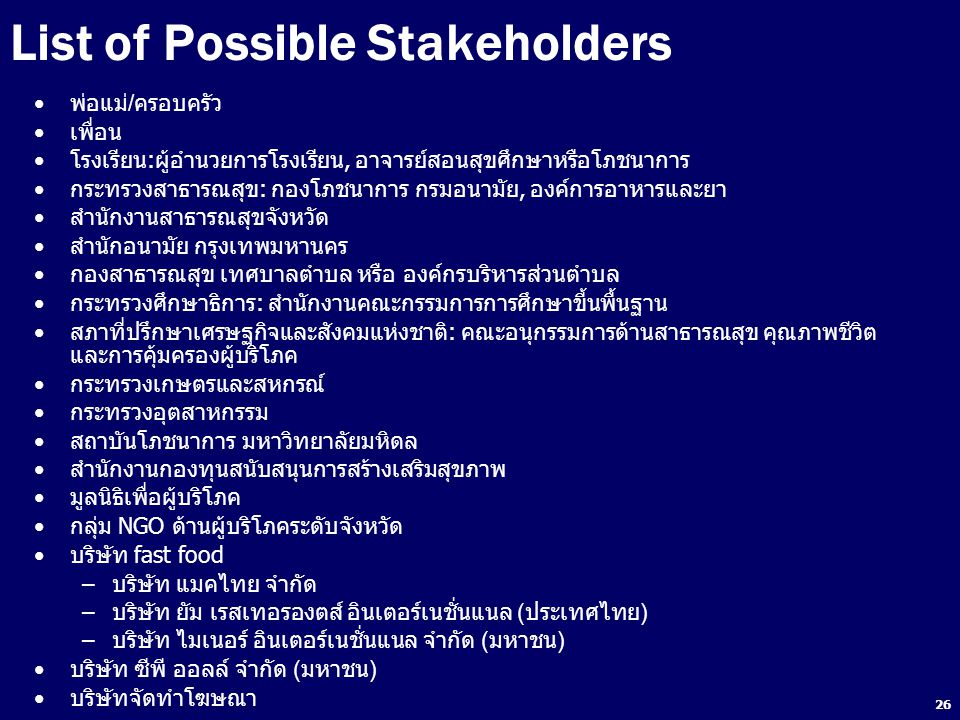 List of Possible Stakeholders