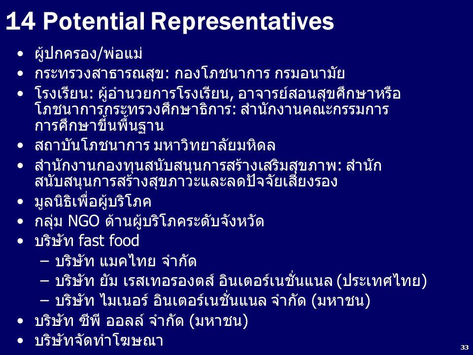 14 Potential Representatives