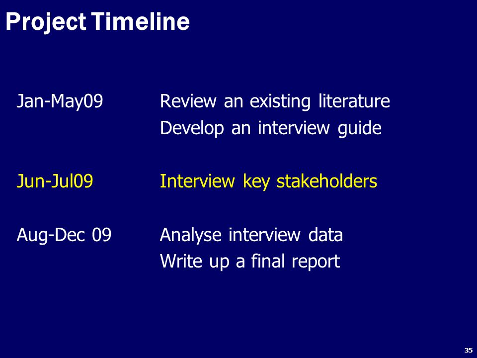 Project Timeline Jan-May09 Review an existing literature