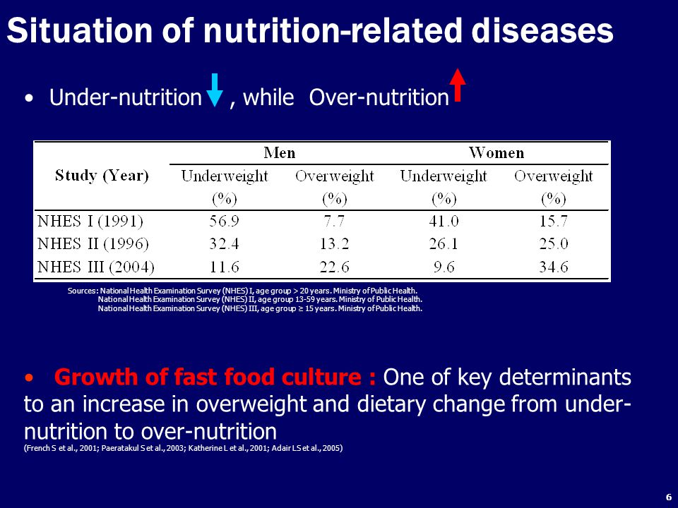 Situation of nutrition-related diseases