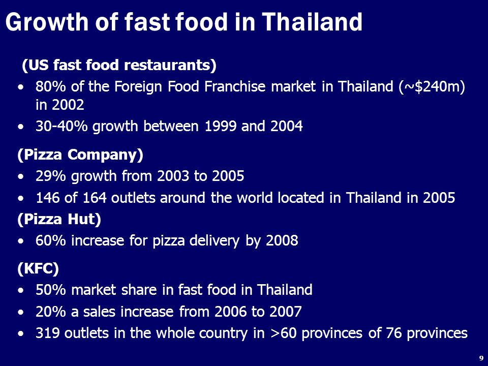 Growth of fast food in Thailand