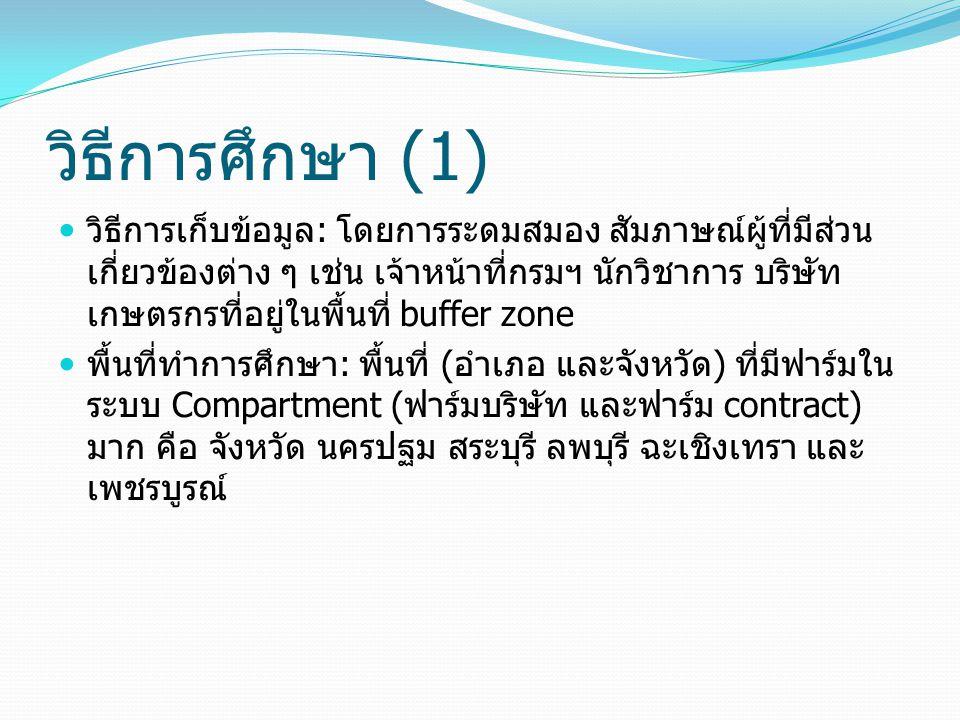 วิธีการศึกษา (1)