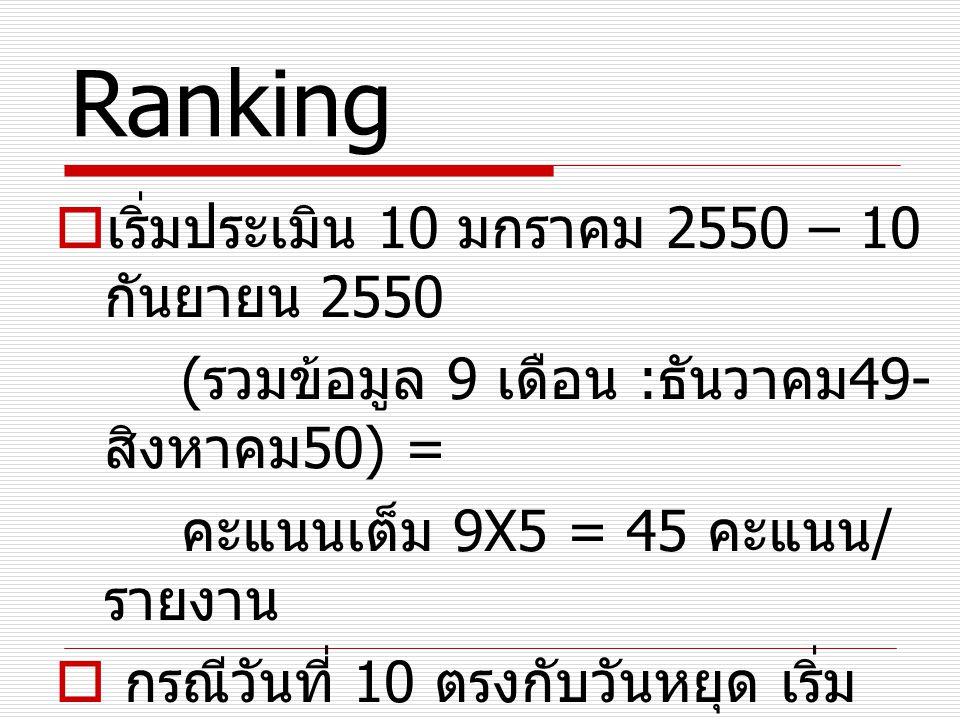 Ranking เริ่มประเมิน 10 มกราคม 2550 – 10 กันยายน 2550