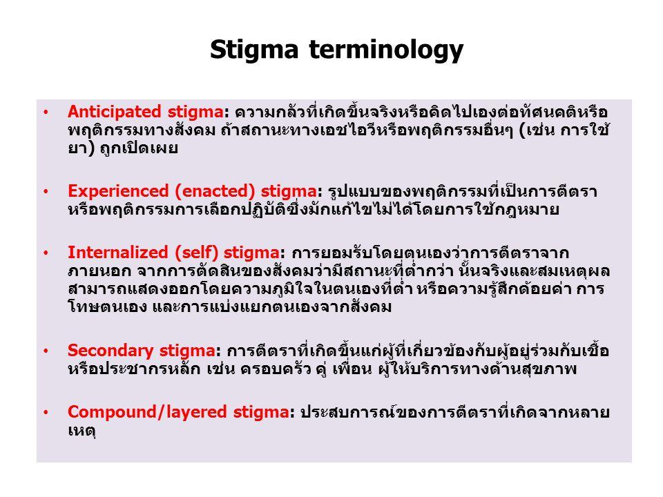 Stigma terminology