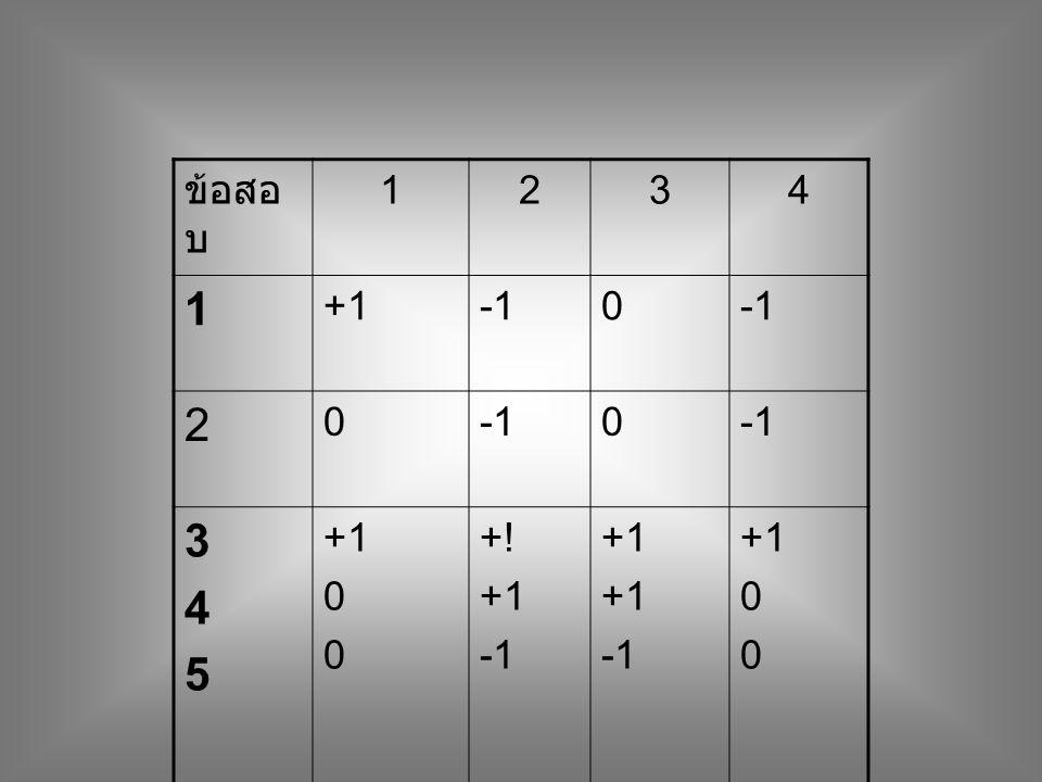 ข้อสอบ 1 2 3 4 +1 -1 5 +!