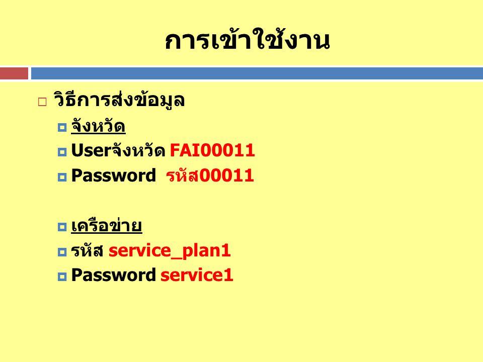 การเข้าใช้งาน วิธีการส่งข้อมูล จังหวัด Userจังหวัด FAI00011