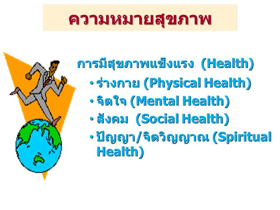 การมีสุขภาพแข็งแรง (Health)