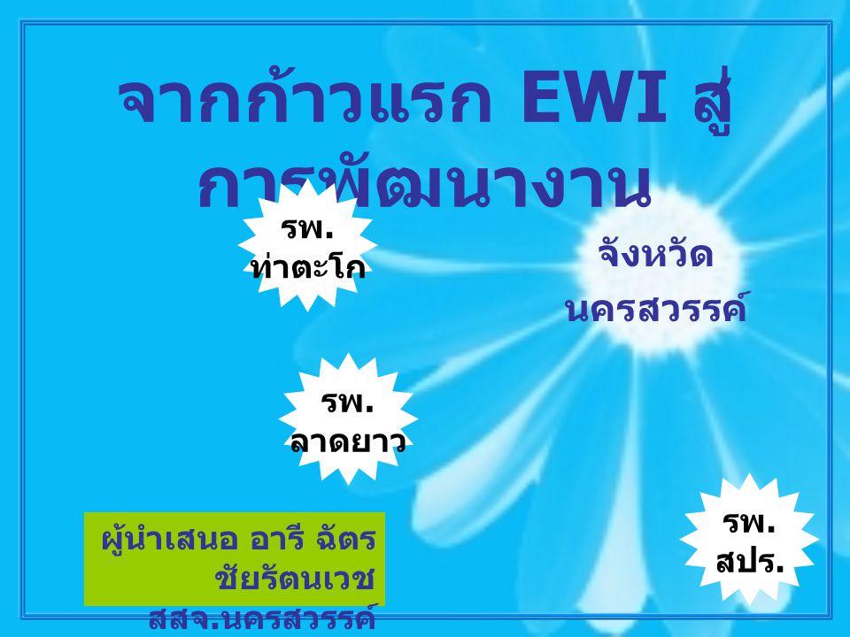 จากก้าวแรก EWI สู่การพัฒนางาน