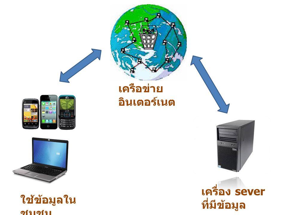 เครือข่ายอินเตอร์เนต