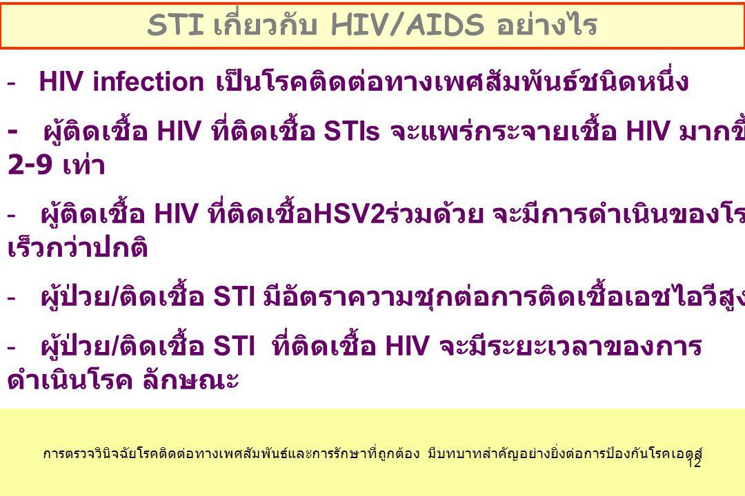 STI เกี่ยวกับ HIV/AIDS อย่างไร