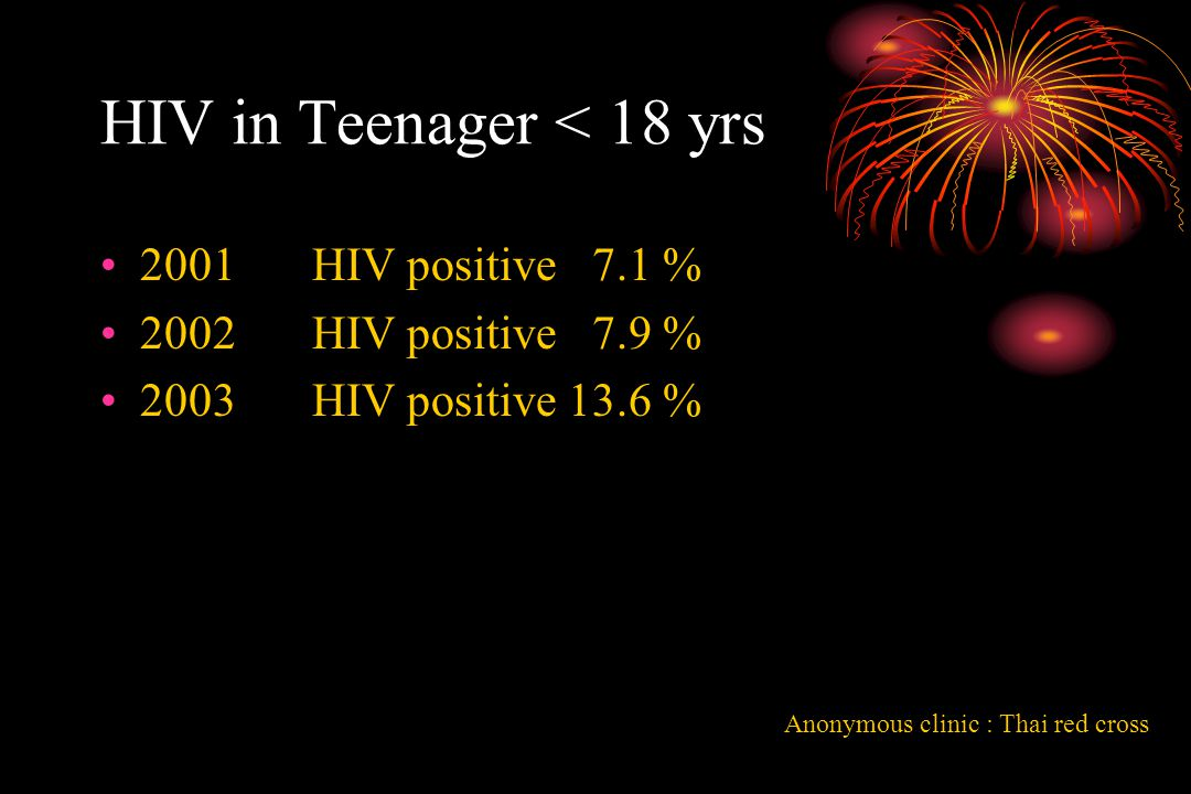HIV in Teenager < 18 yrs