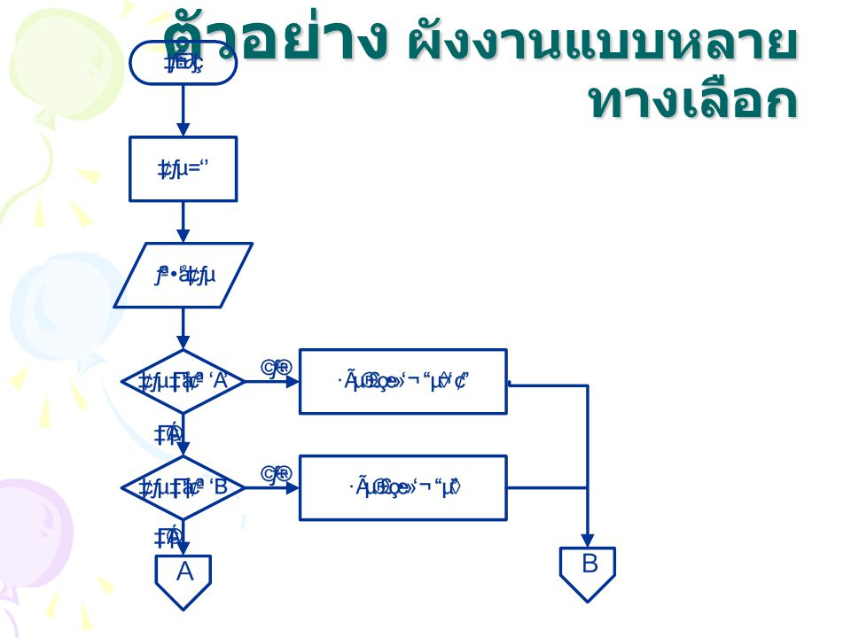 ตัวอย่าง ผังงานแบบหลายทางเลือก