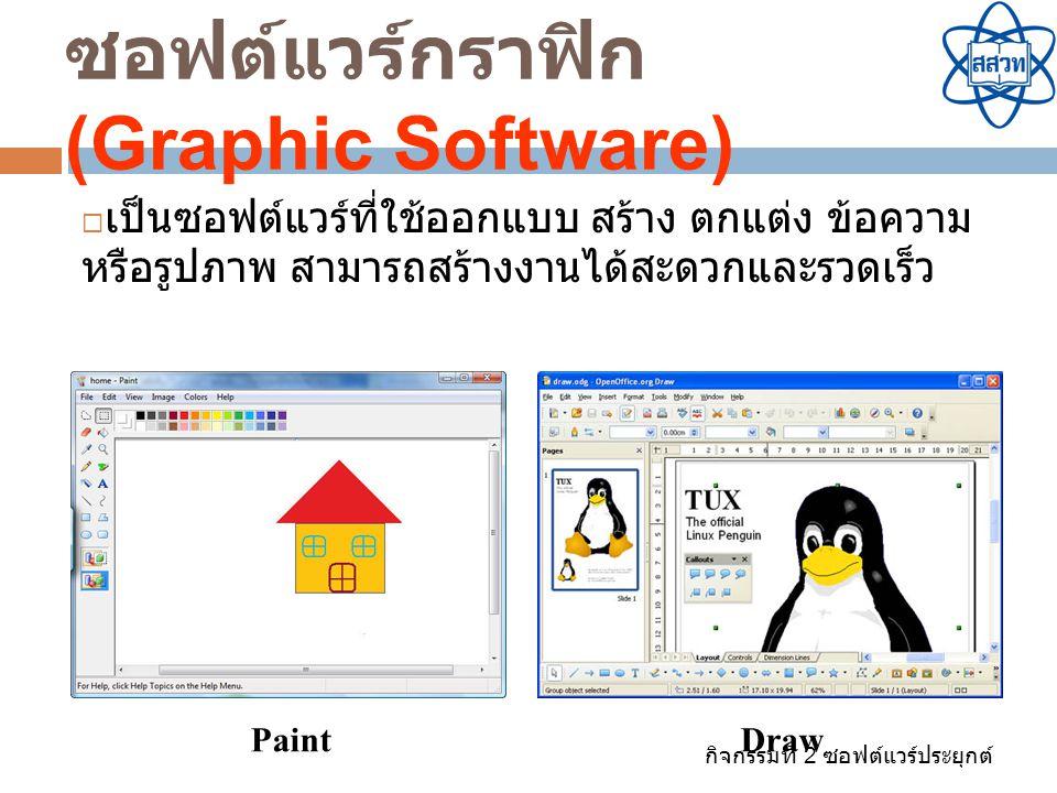 ซอฟต์แวร์กราฟิก (Graphic Software)