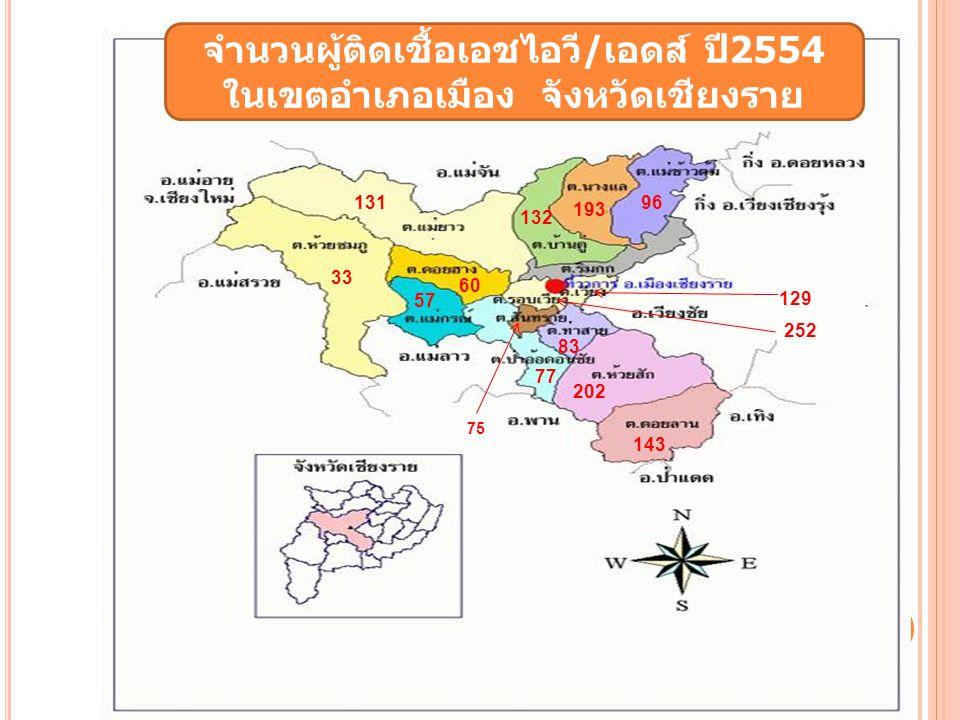 จำนวนผู้ติดเชื้อเอชไอวี/เอดส์ ปี2554 ในเขตอำเภอเมือง จังหวัดเชียงราย