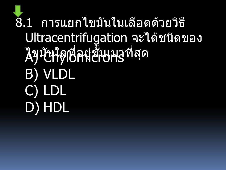 Chylomicrons VLDL LDL HDL
