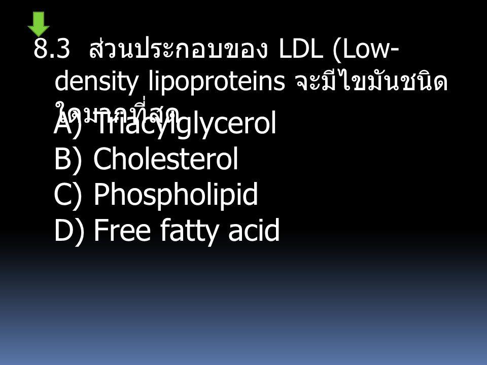 Triacylglycerol Cholesterol Phospholipid Free fatty acid