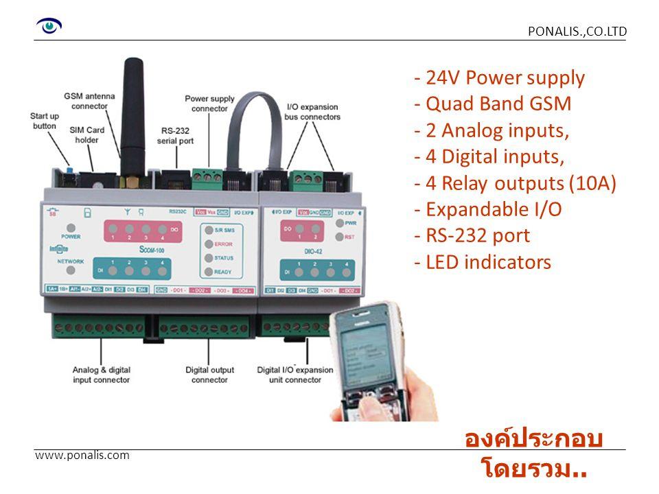 องค์ประกอบโดยรวม.. 24V Power supply Quad Band GSM 2 Analog inputs,