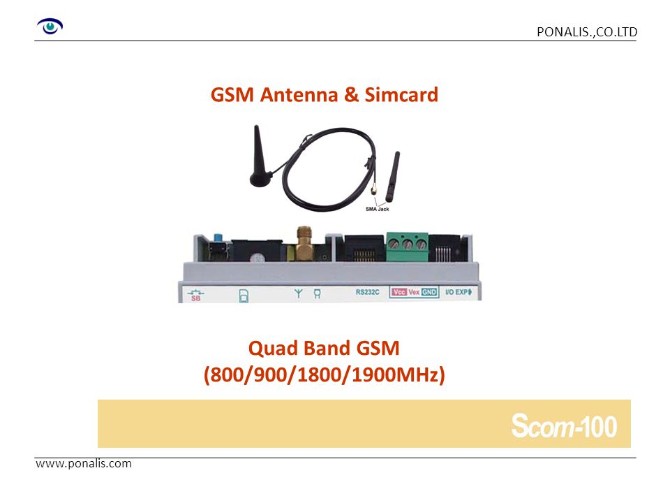 GSM Antenna & Simcard Quad Band GSM (800/900/1800/1900MHz)