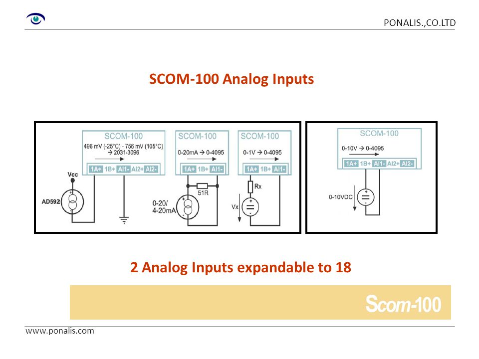 2 Analog Inputs expandable to 18