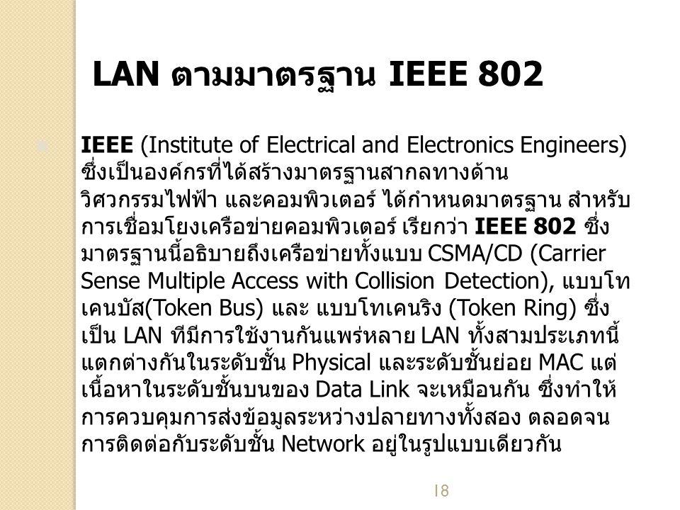 LAN ตามมาตรฐาน IEEE 802