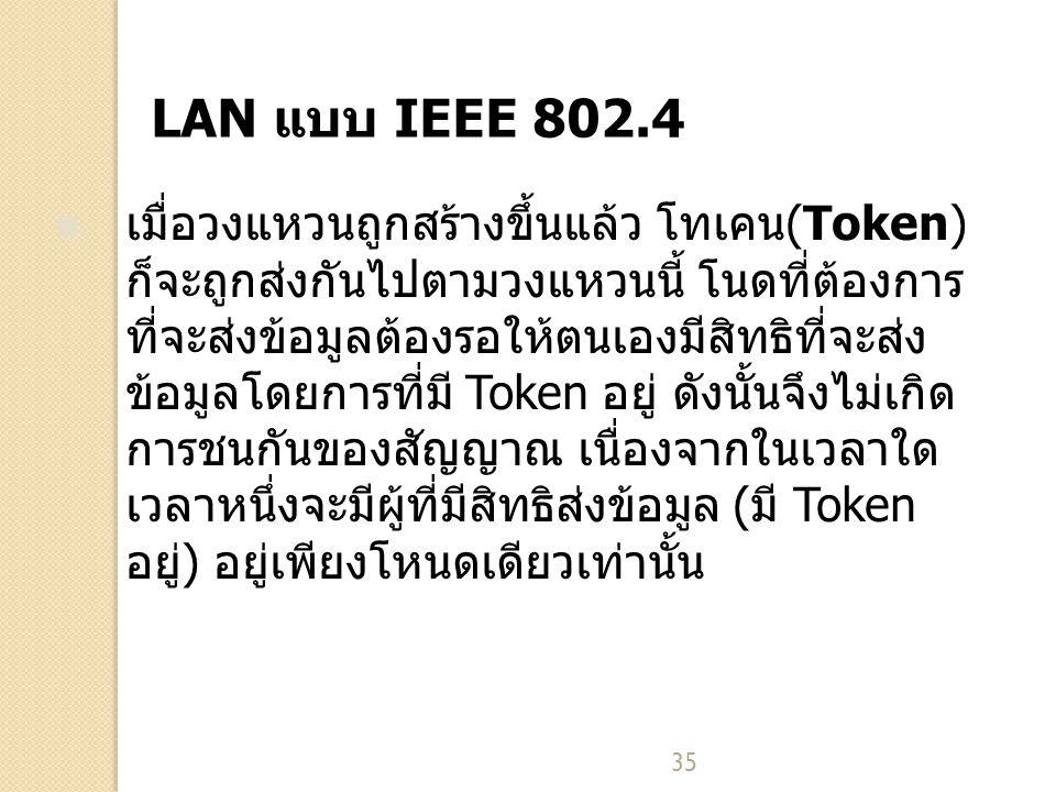 LAN แบบ IEEE 802.4