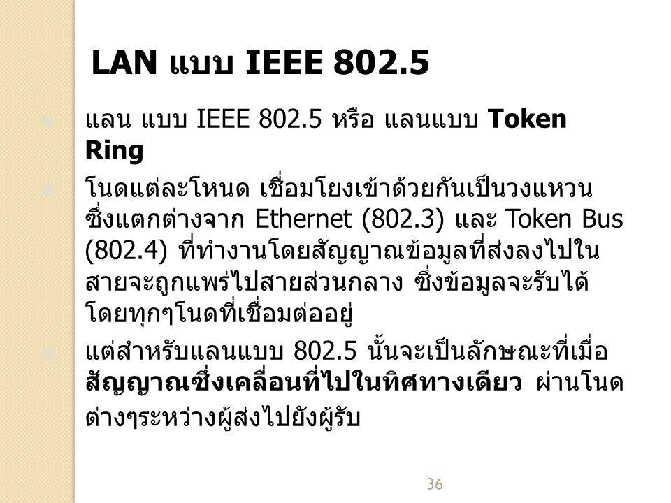 LAN แบบ IEEE 802.5 แลน แบบ IEEE 802.5 หรือ แลนแบบ Token Ring