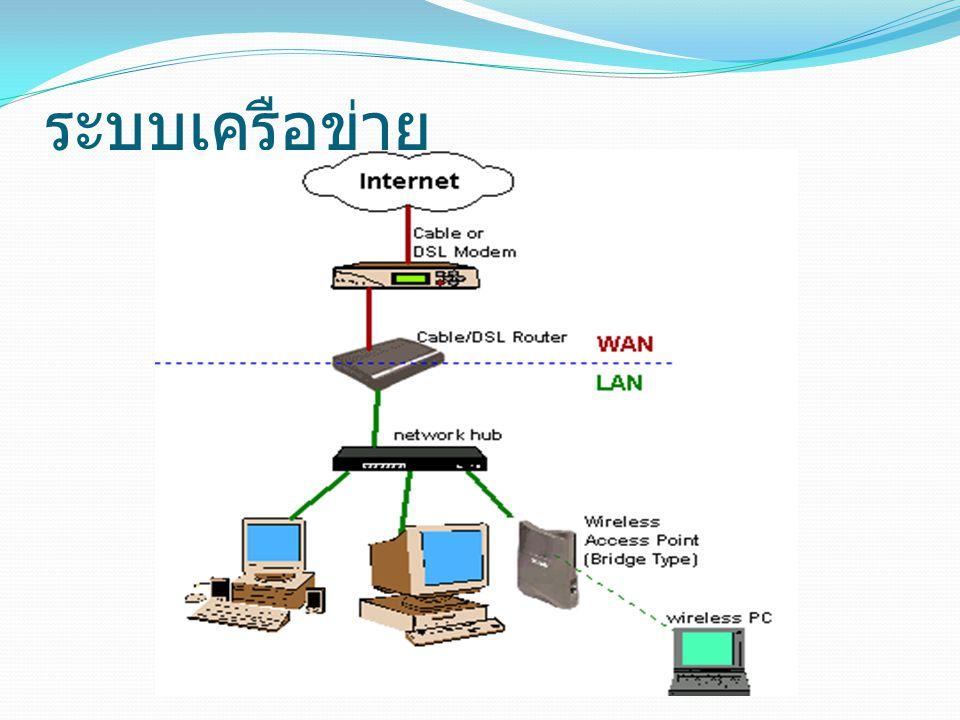 ระบบเครือข่าย