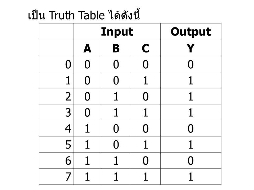 เป็น Truth Table ได้ดังนี้