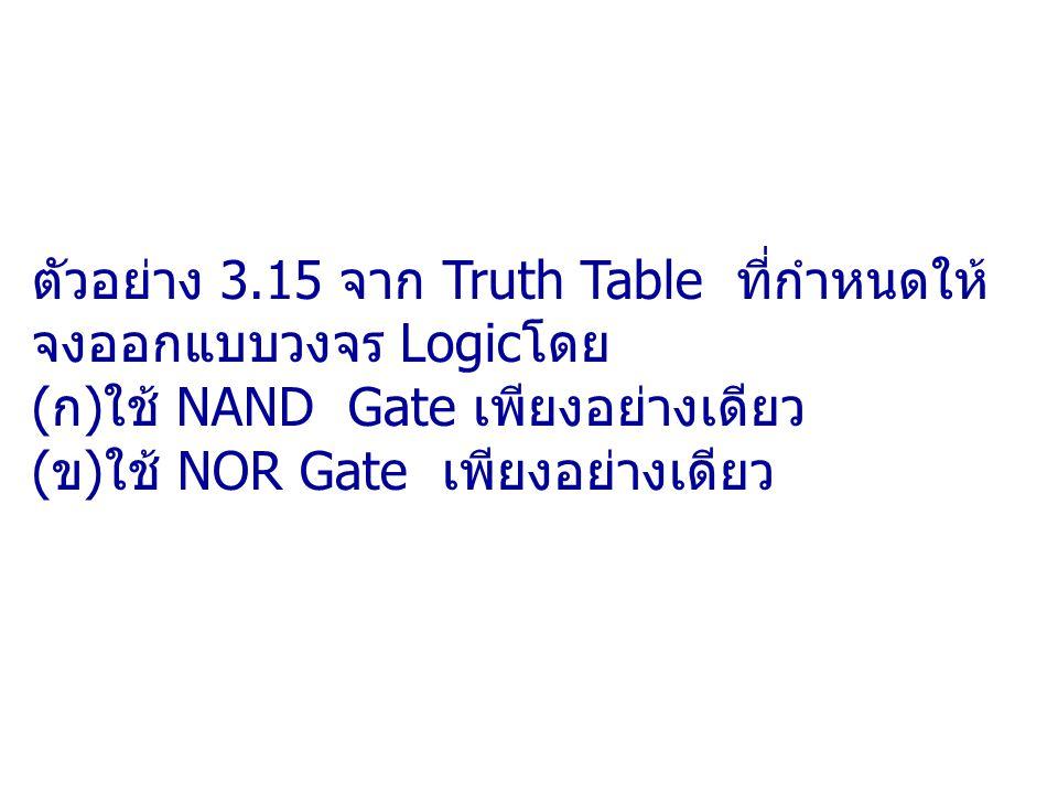 ตัวอย่าง 3.15 จาก Truth Table ที่กำหนดให้ จงออกแบบวงจร Logicโดย