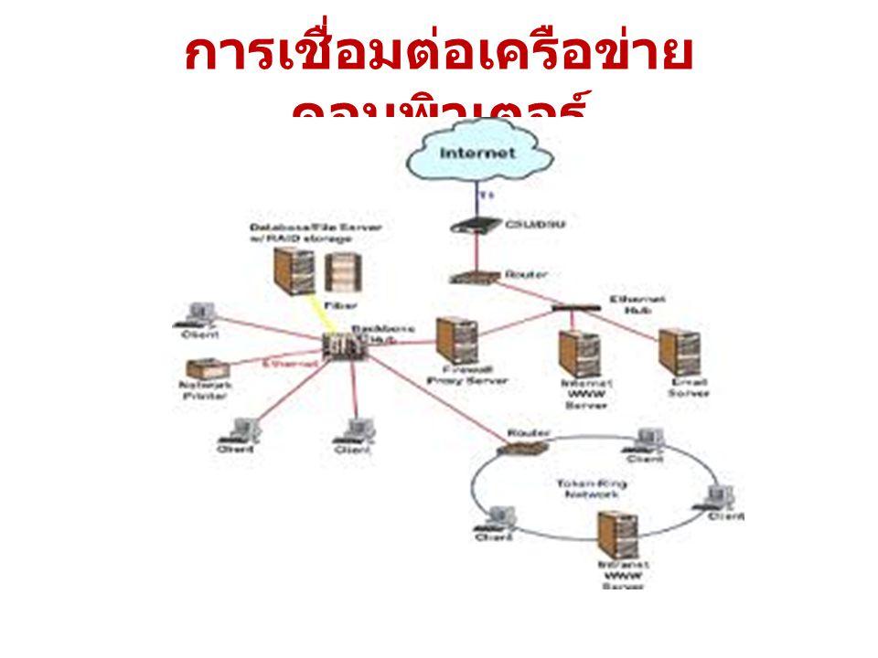 การเชื่อมต่อเครือข่ายคอมพิวเตอร์