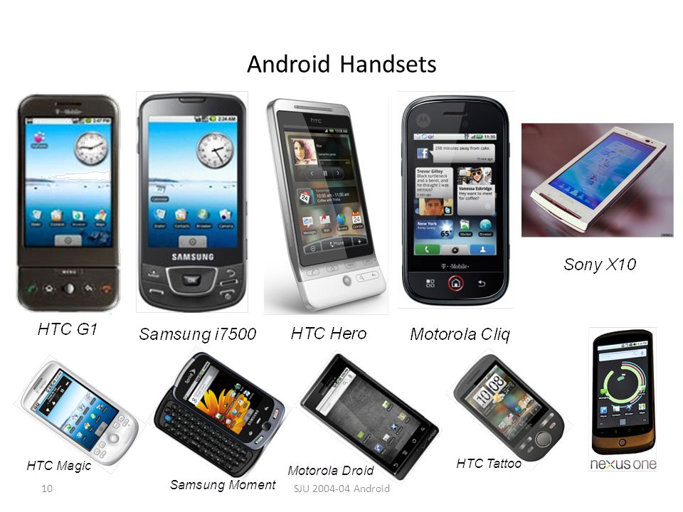 Android Handsets SJU 2004-04 Android