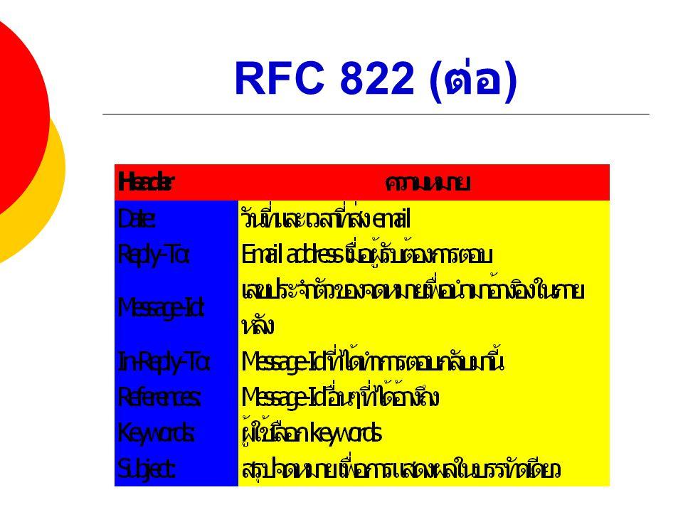RFC 822 (ต่อ)
