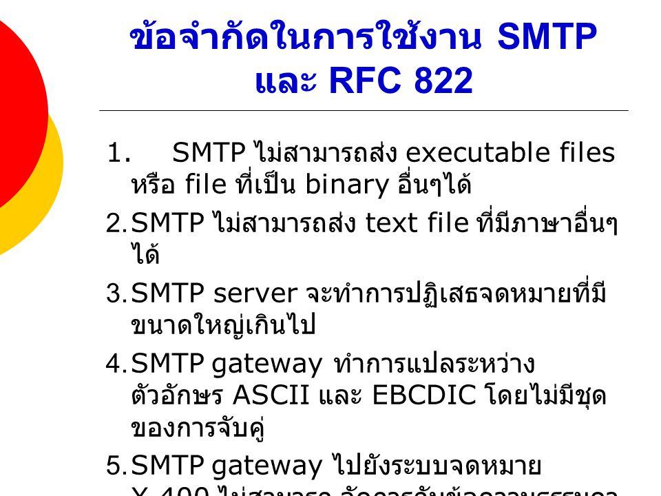 ข้อจำกัดในการใช้งาน SMTP และ RFC 822