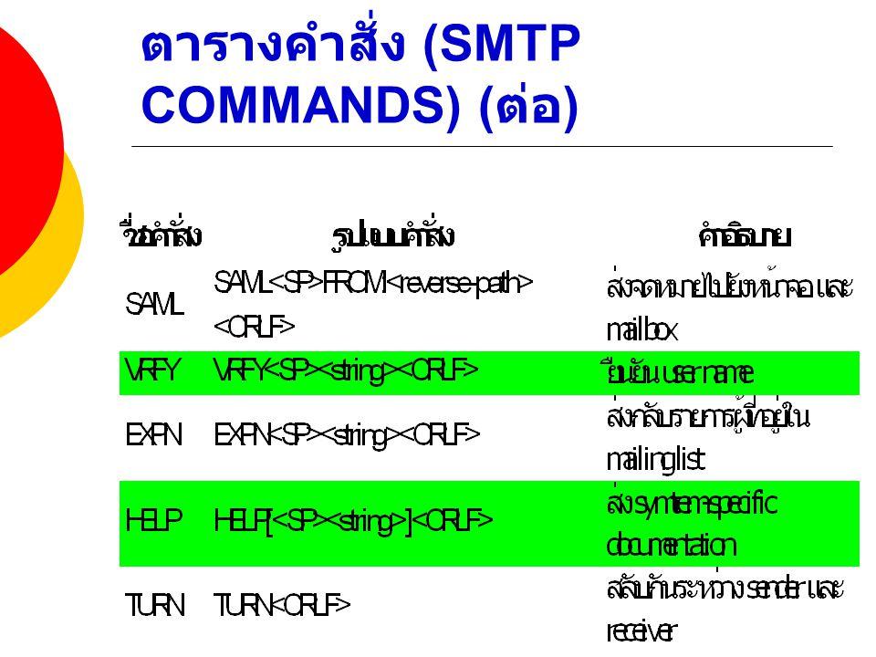 ตารางคำสั่ง (SMTP COMMANDS) (ต่อ)