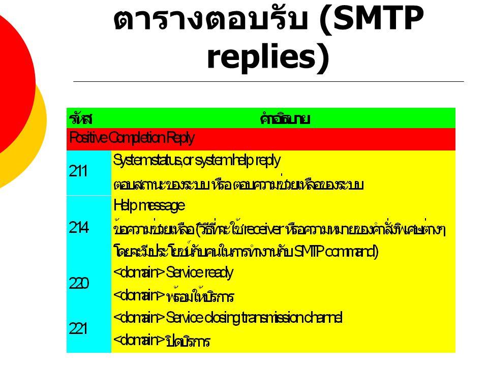 ตารางตอบรับ (SMTP replies)