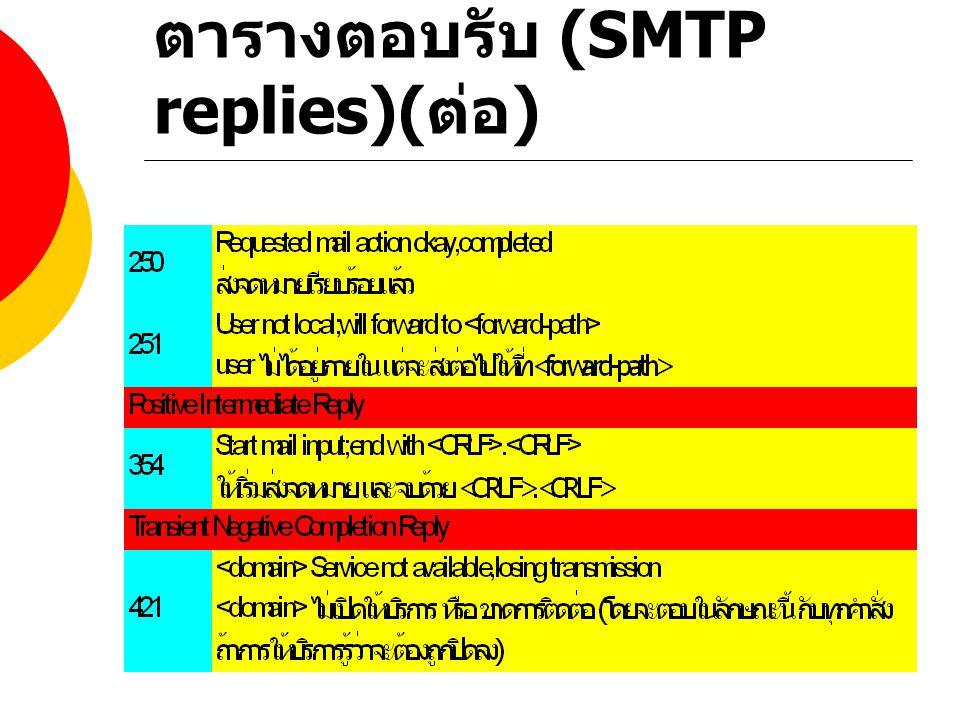 ตารางตอบรับ (SMTP replies)(ต่อ)
