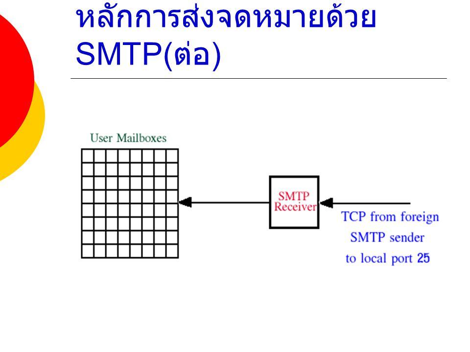 หลักการส่งจดหมายด้วย SMTP(ต่อ)