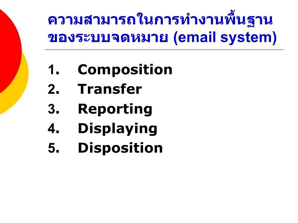 ความสามารถในการทำงานพื้นฐานของระบบจดหมาย (email system)