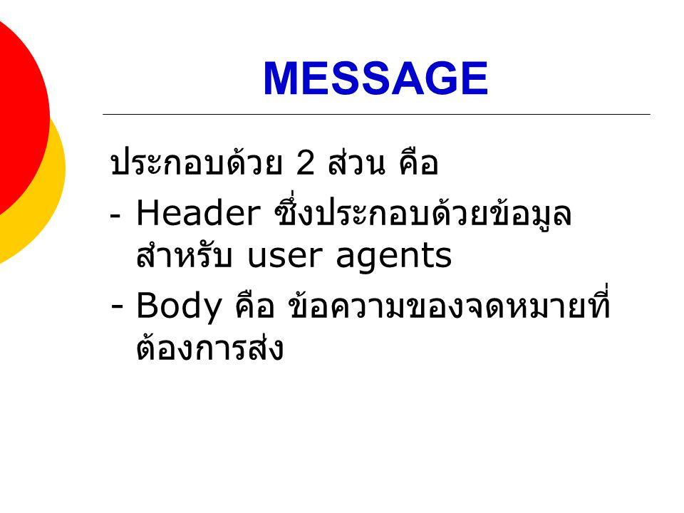 MESSAGE ประกอบด้วย 2 ส่วน คือ
