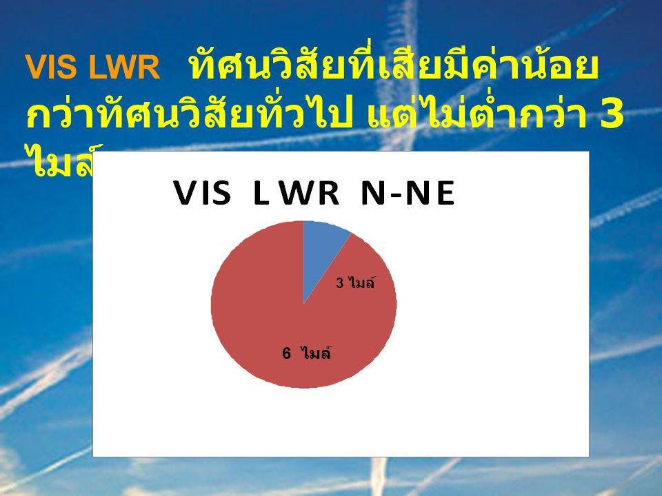 VIS LWR ทัศนวิสัยที่เสียมีค่าน้อยกว่าทัศนวิสัยทั่วไป แต่ไม่ต่ำกว่า 3 ไมล์