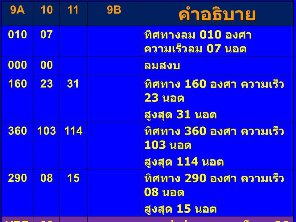 คำอธิบาย 9A 10 11 9B 010 07 ทิศทางลม 010 องศา ความเร็วลม 07 นอต 000 00