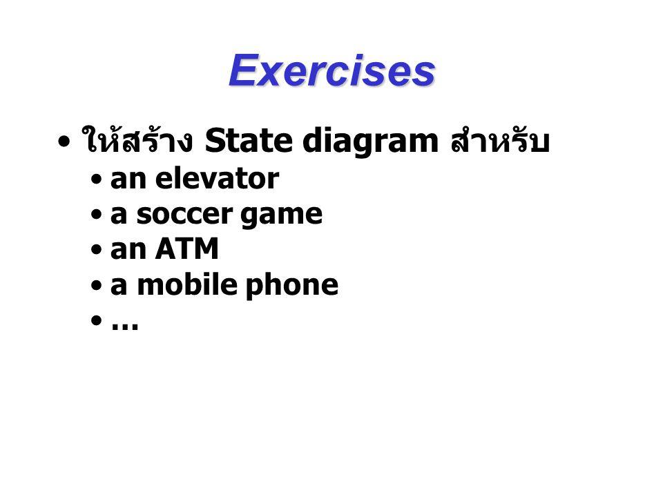 Exercises ให้สร้าง State diagram สำหรับ an elevator a soccer game