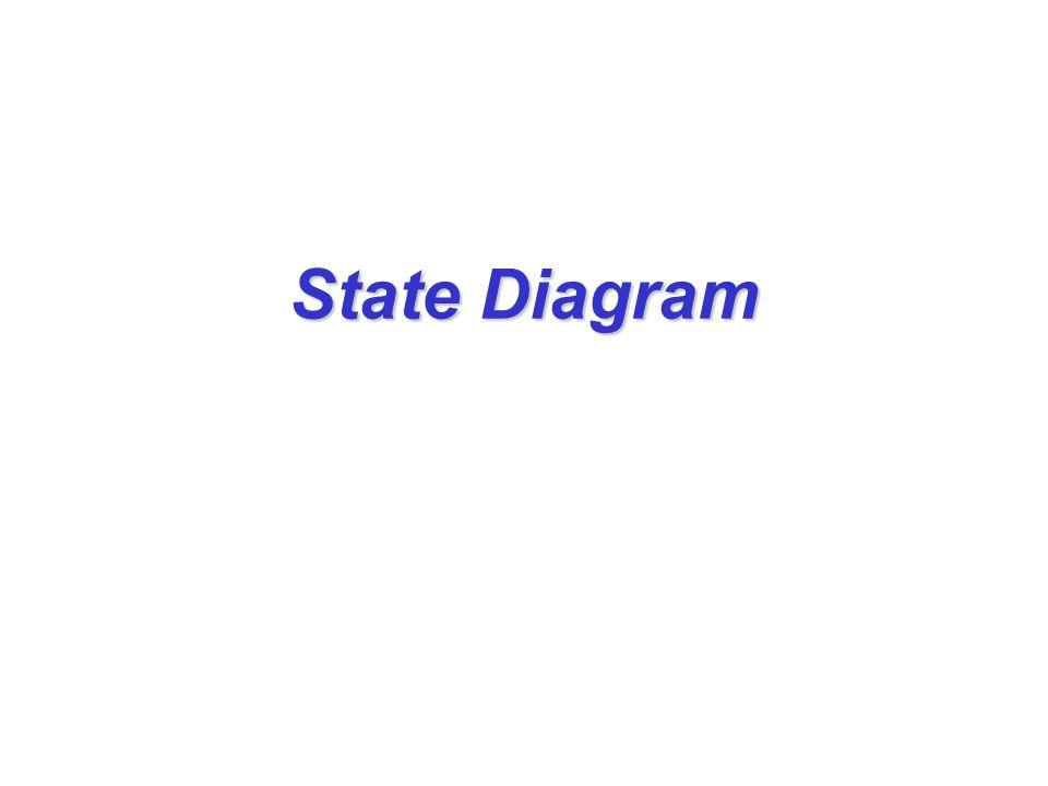 State Diagram