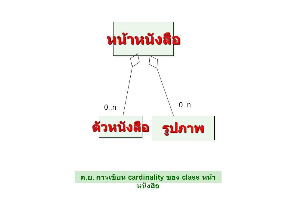 ต.ย. การเขียน cardinality ของ class หน้าหนังสือ